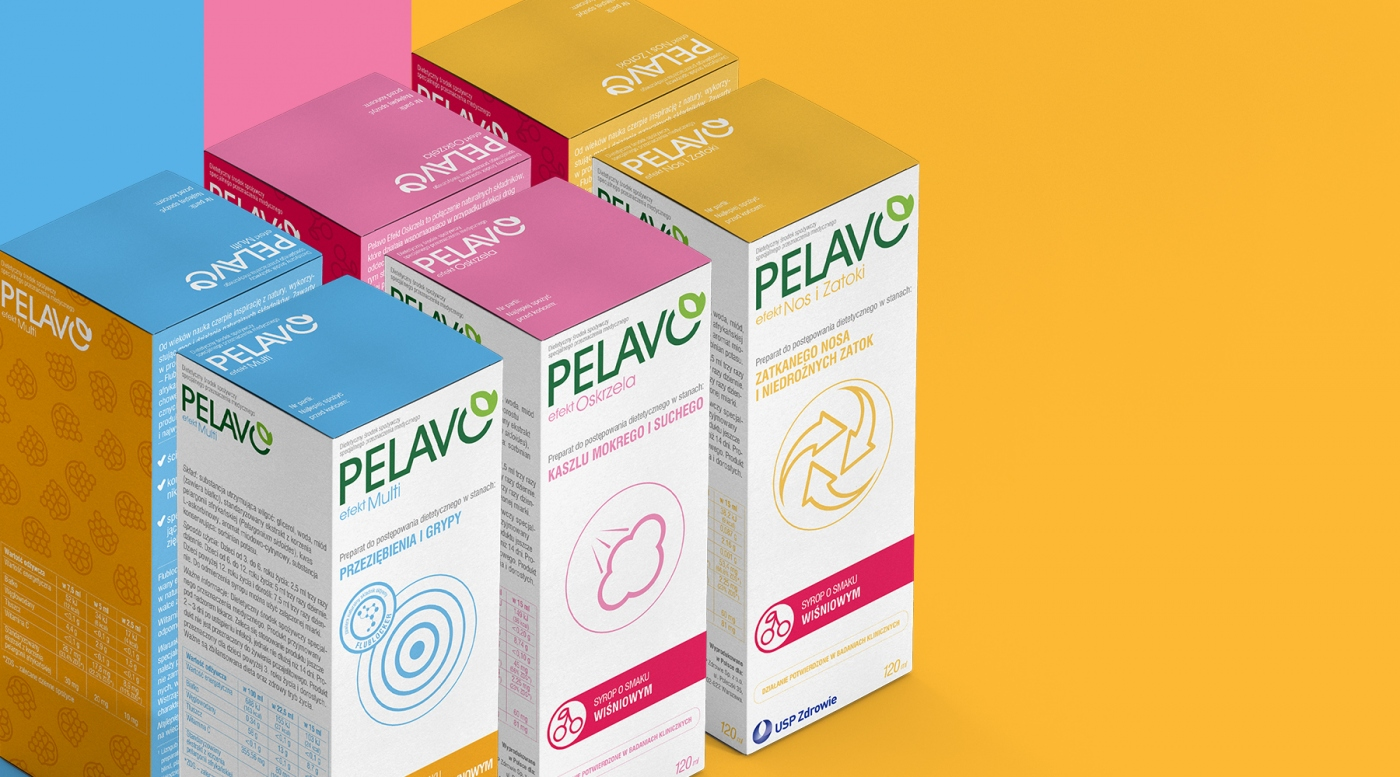 Pelavo Packaging System